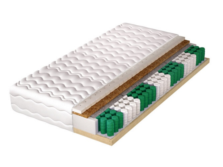 Smartshop Pružinová matrace s pevným rámem HELVETIA LUX 80x200 cm