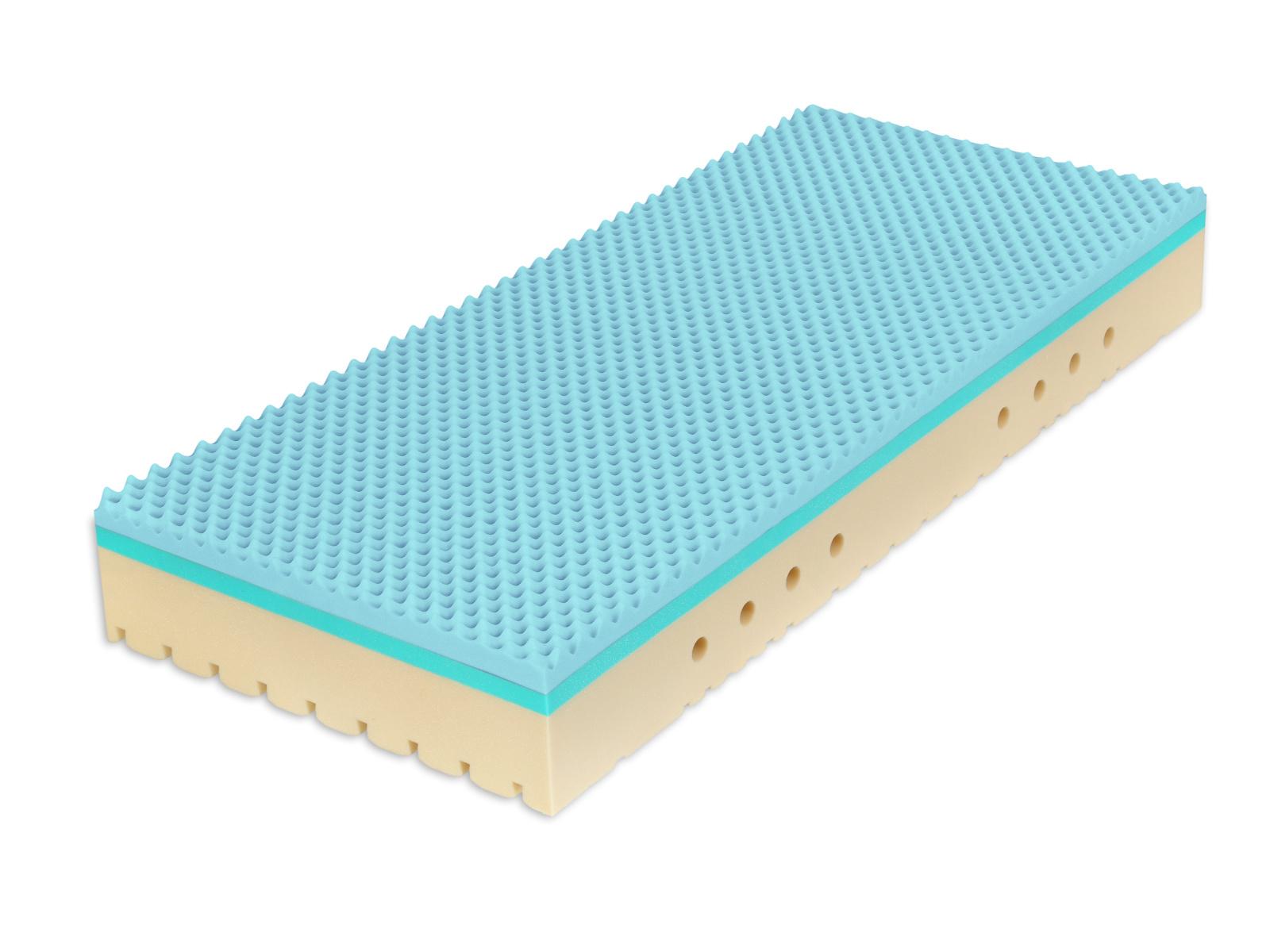 Matrace SUPER FOX BLUE Wellness 90x200x18 cm, 1+1 ZDARMA